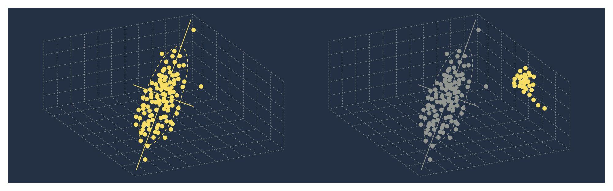 principal-component-analysis