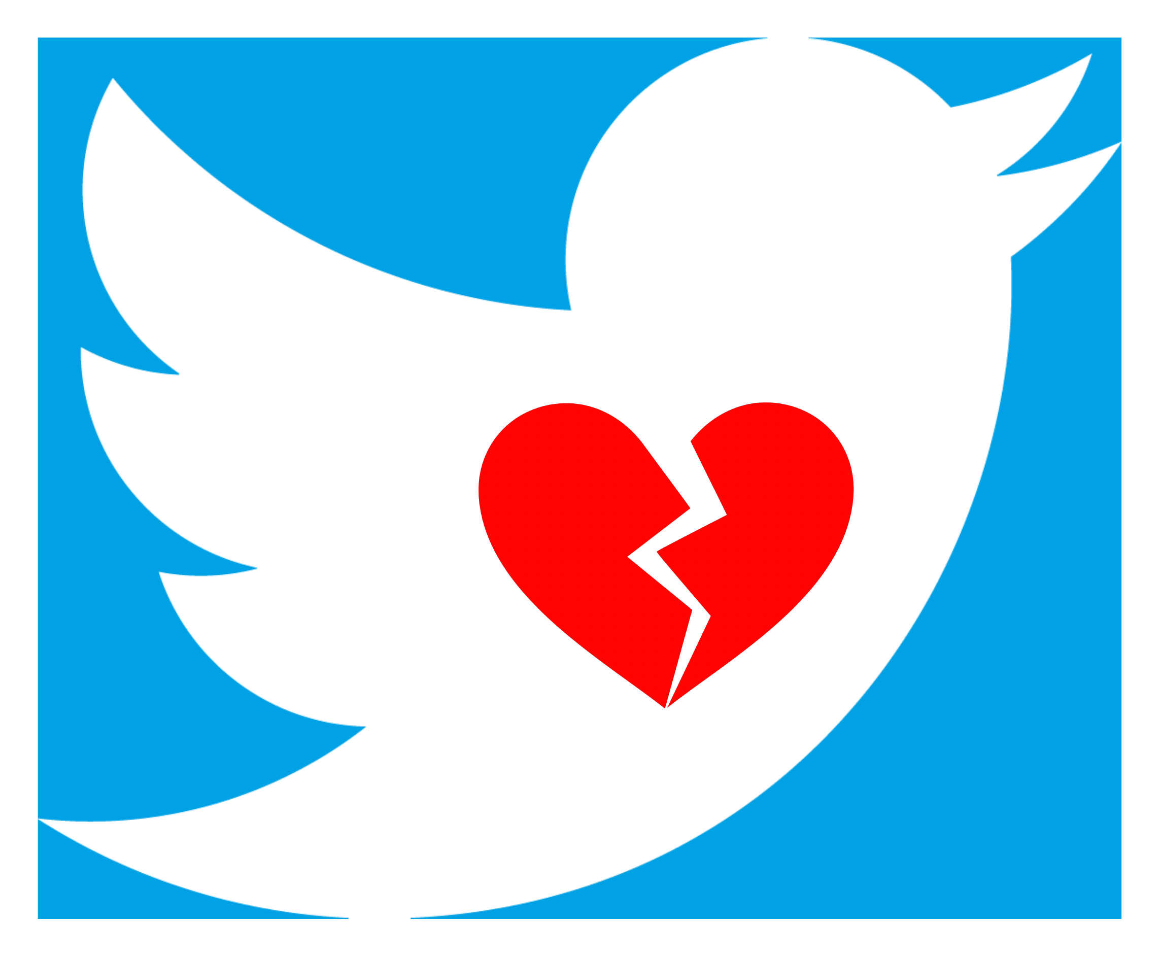 Twitter: A Love-Hate Relationship